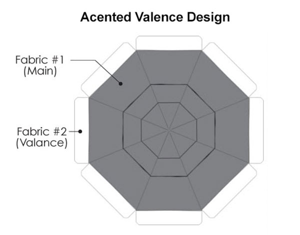 Accented Valence Design