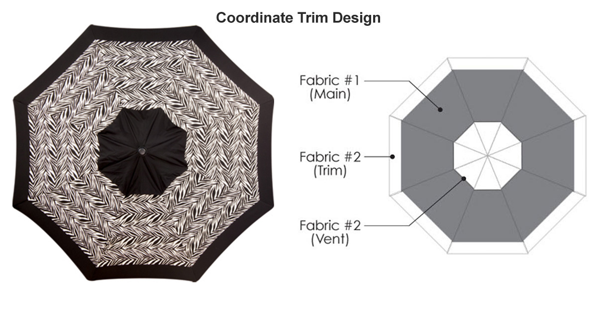 Coordinate Trim Design